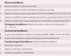 komplexna-starostlivost-o-diabetikov_ilustracni