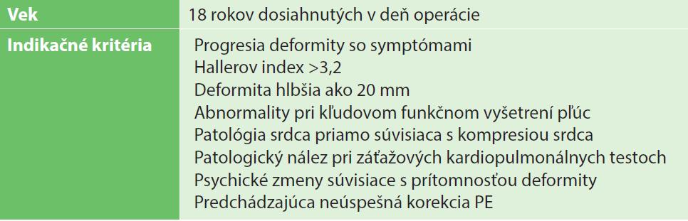 Inklúzne kritéria Tab. 1: Inclusion criteria