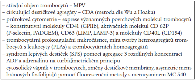 Destičkové parametry, které mají vztah k hyperaktivitě destiček.