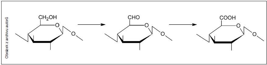Oxidace celulózy – zjednodušené schéma oxidace glukopyranózové jednotky celulózy (předpokládající selektivní oxidaci C6 uhlíku)