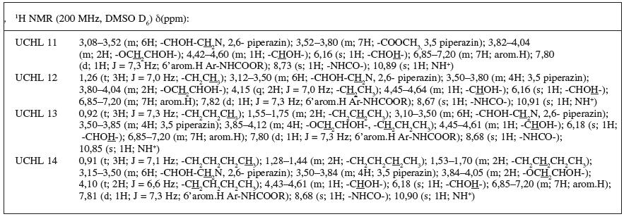 1H NMR charakteristika připravených látek