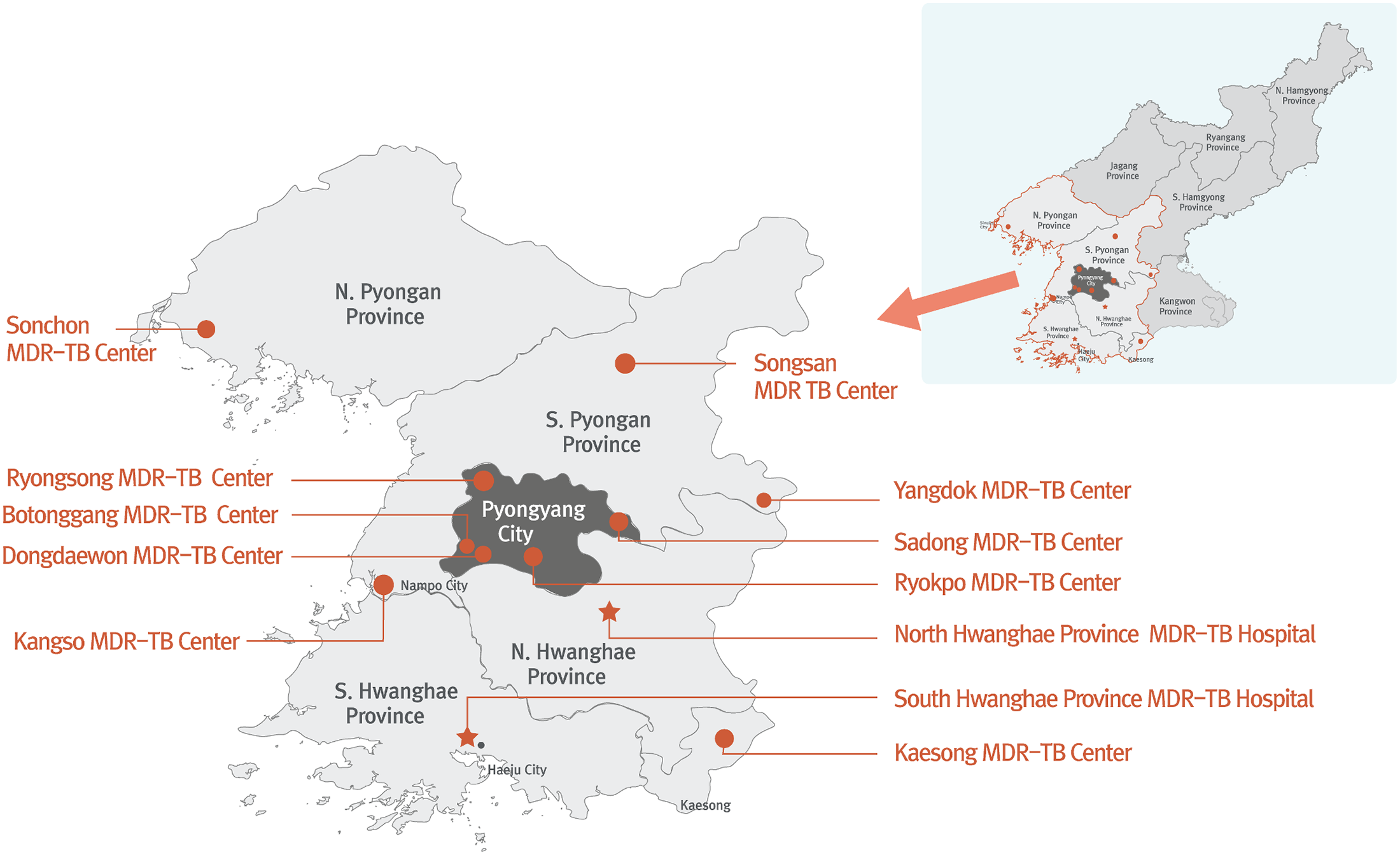 DPRK MDR TB treatment centers supported by the Eugene Bell Foundation (2015).