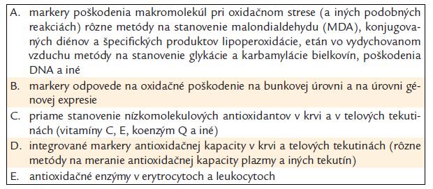 Metódy vhodné na stanovenie oxidačného stresu a funkcie antioxidačných systémov v klinických štúdiách.