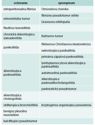 Ochorenia asociované so systémovou fibrózou