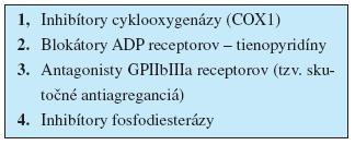 Klasické artériové antitrombotiká (klasické antitrombocytové lieky)