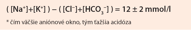 Vzorec 1. Výpočet aniónovej medzery [9]