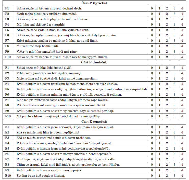 Dotazník VHI (Voice Handicap Index) (31).