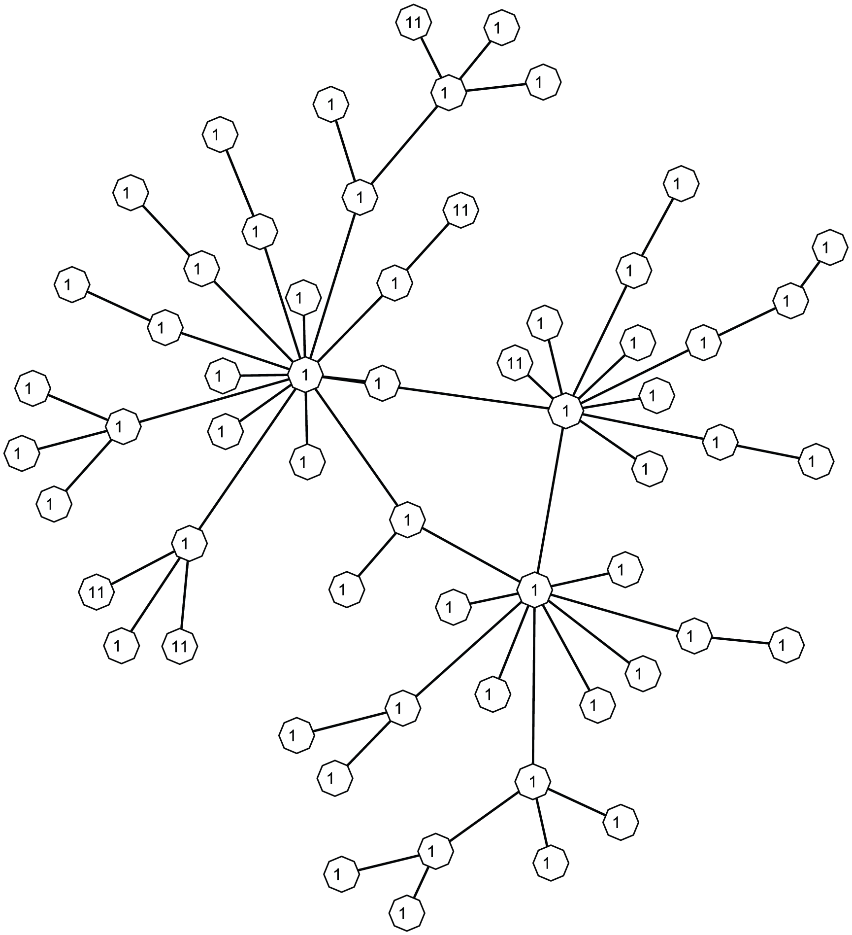 A simulated 60-node network.
