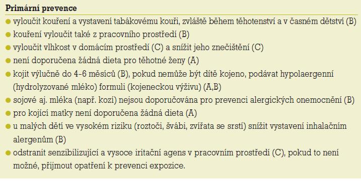 Primární prevence alergických onemocnění a astmatu.