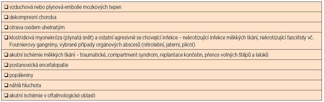 Přehled uznávaných emergentních stavů podle VII. Evropské konsensuální konference 2004.