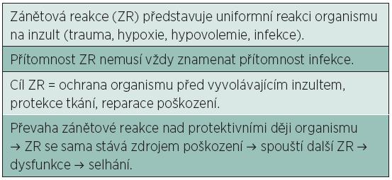 Charakteristika zánětové reakce (SIRS = systemic inflammatory reaction)