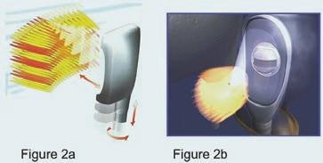 Schéma 2a. Mód aplikace energie do nekolika lézí. Schéma 2b.Volume koagulace (algoritmus pro pohyb vysílace).