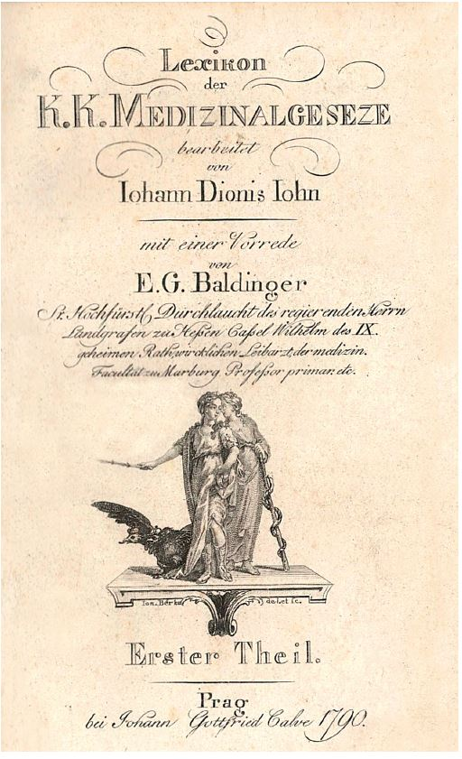 Titulní list prvního dílu Johnova slovníku