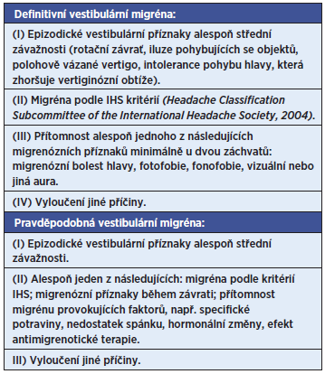 Kritéria pro vestibulární migrénu (upraveno dle Neuhauser et al., 2001) (12).