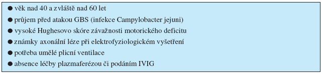 Faktory predikující horší prognózu GBS – volně dle Amblera a van Koningsvelda (2, 15)