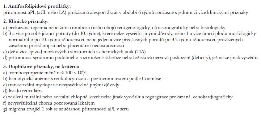 Návrh nových klasifikačních kritérií APS (Sapporo 1998).