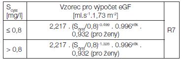 <i>Rovnice CKD-EPI z roku 2012 (cystatin C)</i>