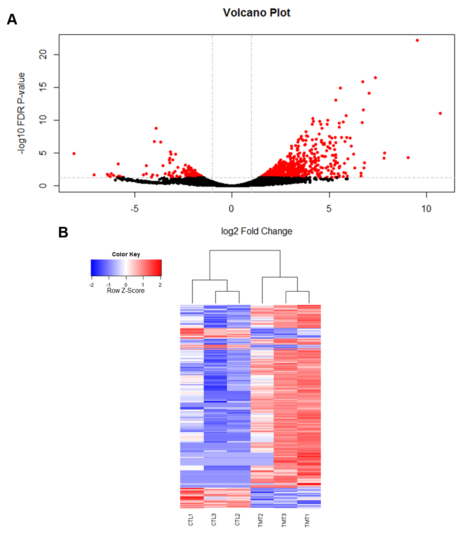 Viral infection with IAPV alters gene expression patterns in honey bee fat bodies.