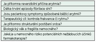 Faktory ovlivňující léčebnou strategii u pacienta s nově zjištěnou fibrilací síní