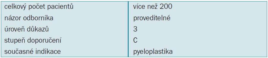Tab. 3.12. Pyeloplastika: doporučení.