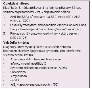 Předběžná ACR klasifikační kritéria Sjögrenova syndromu (2012); podle [21].
