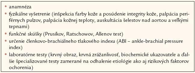 Základné diagnostické metódy PAO.