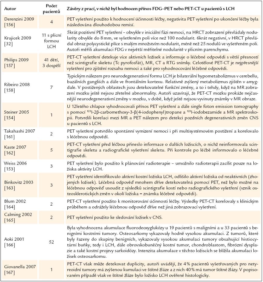 Přínos PET- CT vyšetření pro hodnocení rozsahu nemoci a účinnosti léčby.