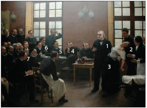Obr. Pierre-André Brouillet: Klinická přednáška v Salpetriere 1887. 1. Jean-Martin Charcot, 2. Joseph Babinski, 3. Blanche Wittmann, 4. Georges Gilles de la Tourette, 5. Piere Marie, 6. Edouard Brissaud, 7. Henri Parinaud (foto S. Voháňka).