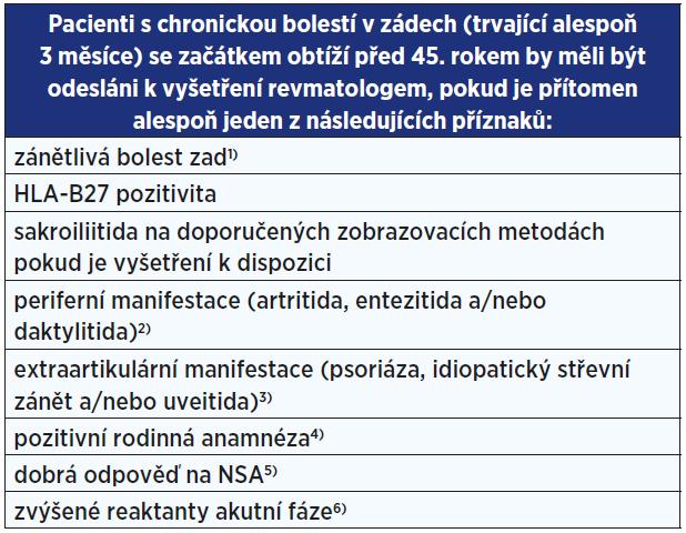 Doporučení ASAS – časné odeslání pacientů suspektních z axSpA – pro praktické lékaře a nerevmatology (13)