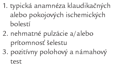 Kritériá pre klinickú diagnostiku PAO.