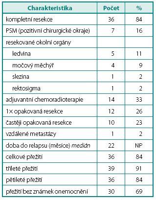 Charakteristiky léčby Table 2. Management characteristic