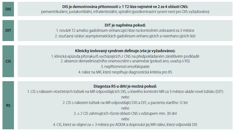 Schéma 1. Zjednodušené diagnostické schéma pro RS s ohledem na pediatrickou populaci. Diagnostické schéma pro RS zahrnuje revizi McDonaldových kritérií z roku 2010, která zjednodušuje radiologická kritéria diseminace demyelinizačních ložisek v čase (lze odlišit podáním kontrastní látky a/nebo opakovaným MR vyšetřením) a prostoru (charakterizující počet a lokalizaci ložisek). Diseminace ložisek v čase a prostoru spolu s klinickými projevy definují RS [6,8]. Klinicky izolovaný syndrom je v našem případě reprezentován první atakou akutní myelitidy.