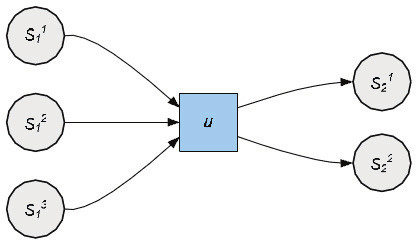 Fig. 1: Example of Petri net