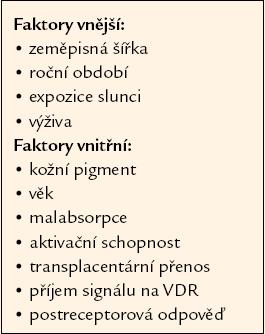 Faktory saturace organizmu vitaminem D.