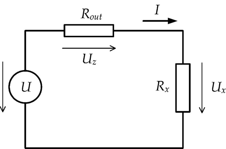 Elektrická analogie pneumatického náhradního obvodu ventilátoru se zátěží U – zdroj napětí, U<sub>z</sub> – úbytek napětí na výstupním či vnitřním odporu R<sub>out</sub> zdroje proudu, U<sub>x</sub> – úbytek napětí na zatěžovacím odporu R<sub>x</sub>