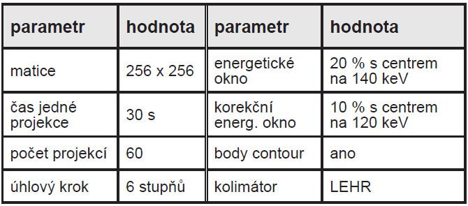Akviziční parametry.