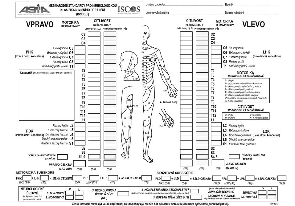 Obr. 2a) Mezinárodní standardy pro neurologickou klasifikaci míšního poranění 2013 – přední strana.