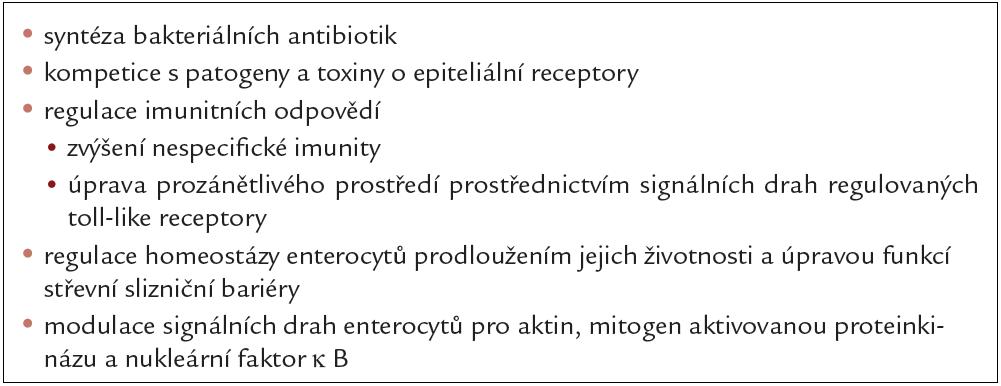 Účinky střevních bifi dobakterií [44].