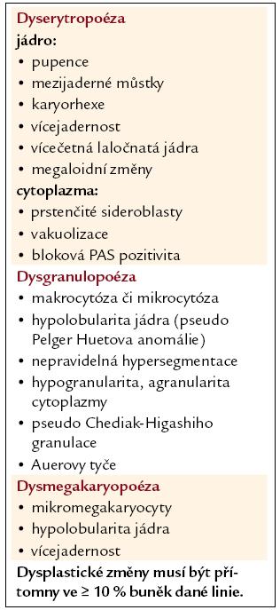 Charakteristické morfologické dysplastické změny.