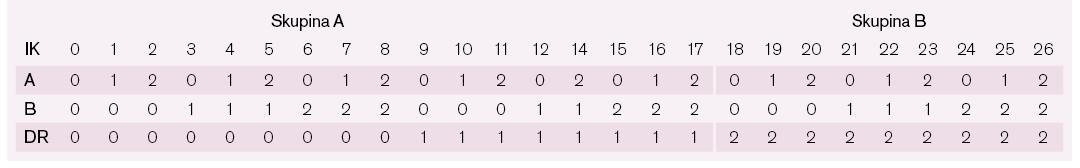 Index kompatibility.