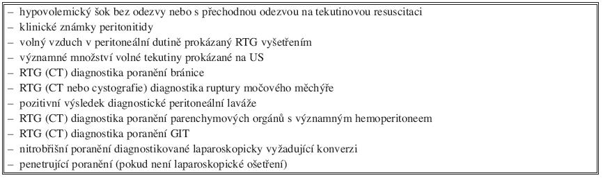 Indikace k neodkladné laparotomii (u tupého nebo penetrujícího poranění břicha) Tab. 5. Indication for emergency laparotomy (in blunt or penetrating abdominal injuries)
