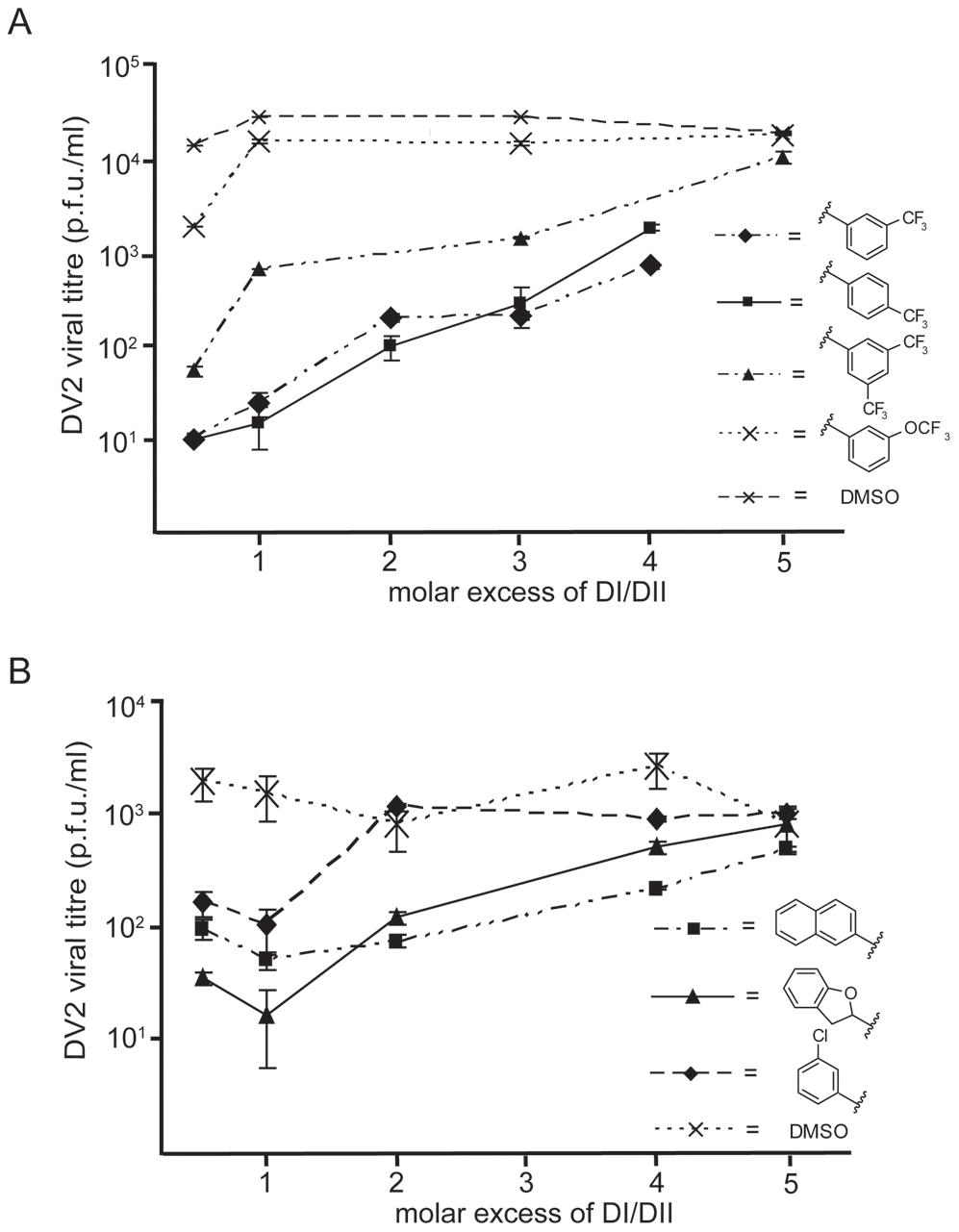 Reversibility of antiviral effect.