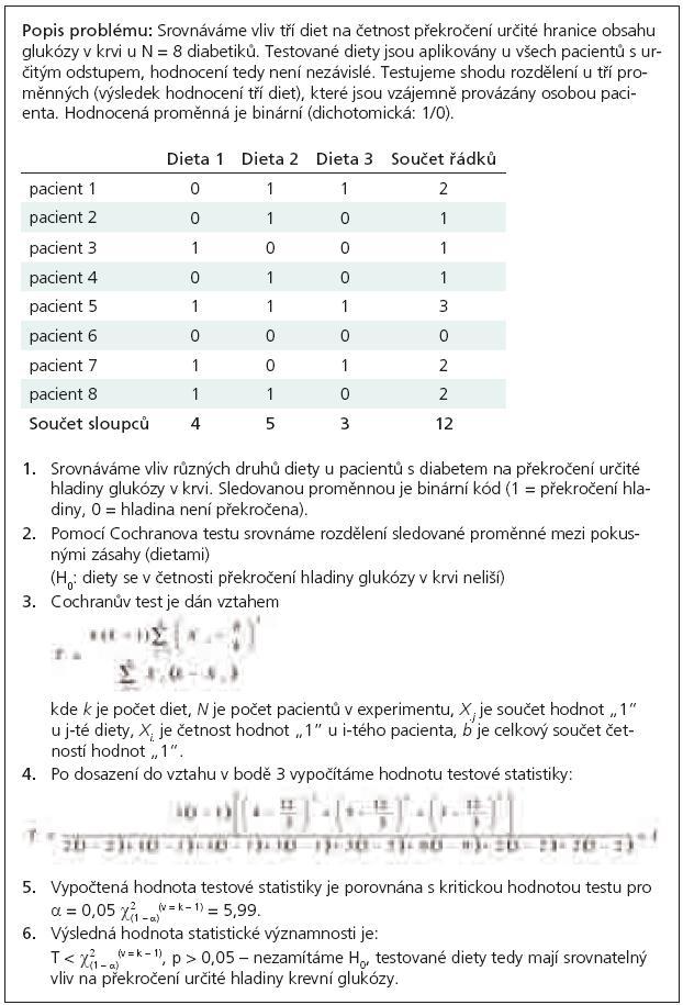 Příklad 3. Cochranův Q test pro srovnání dichotomických proměnných ve více než dvou závislých pokusných variantách.