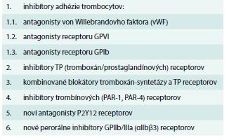 Nové artériové antitrombotiká (nové antitrombocytové lieky) [1,2,4,10,17,35]