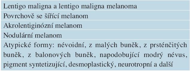 Typy maligních melanomů