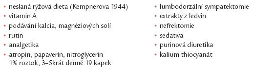 Léčba hypertenze na konci 40. let 20. století.