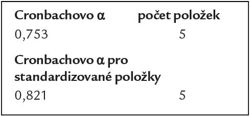 Souhrnný test vnitřní konzistence (Cronbachovo).