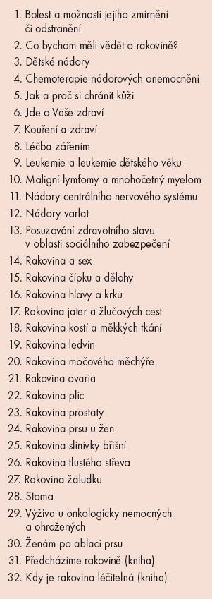 Seznam brožur vydávaných Ligou proti rakovině se sídlem v Praze.