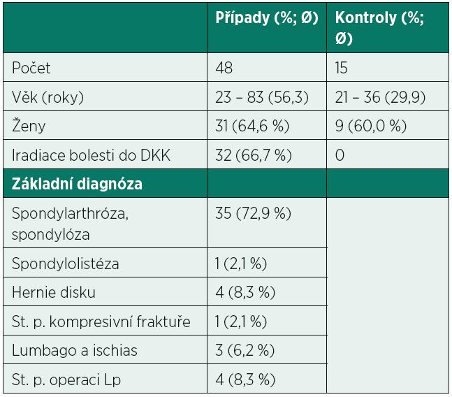 Vstupní charakteristika souboru pacientů (DKK – dolní končetiny, st. p. – stav po).