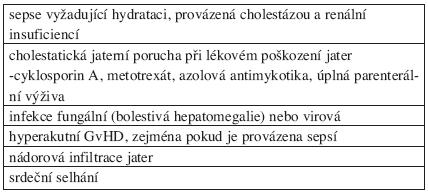Differenciální diagnostika VOD.